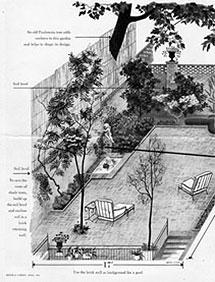 Snitzler Garden
