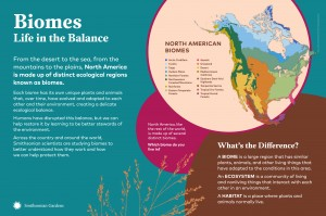Biomes: Life in the Balance exhibit panel