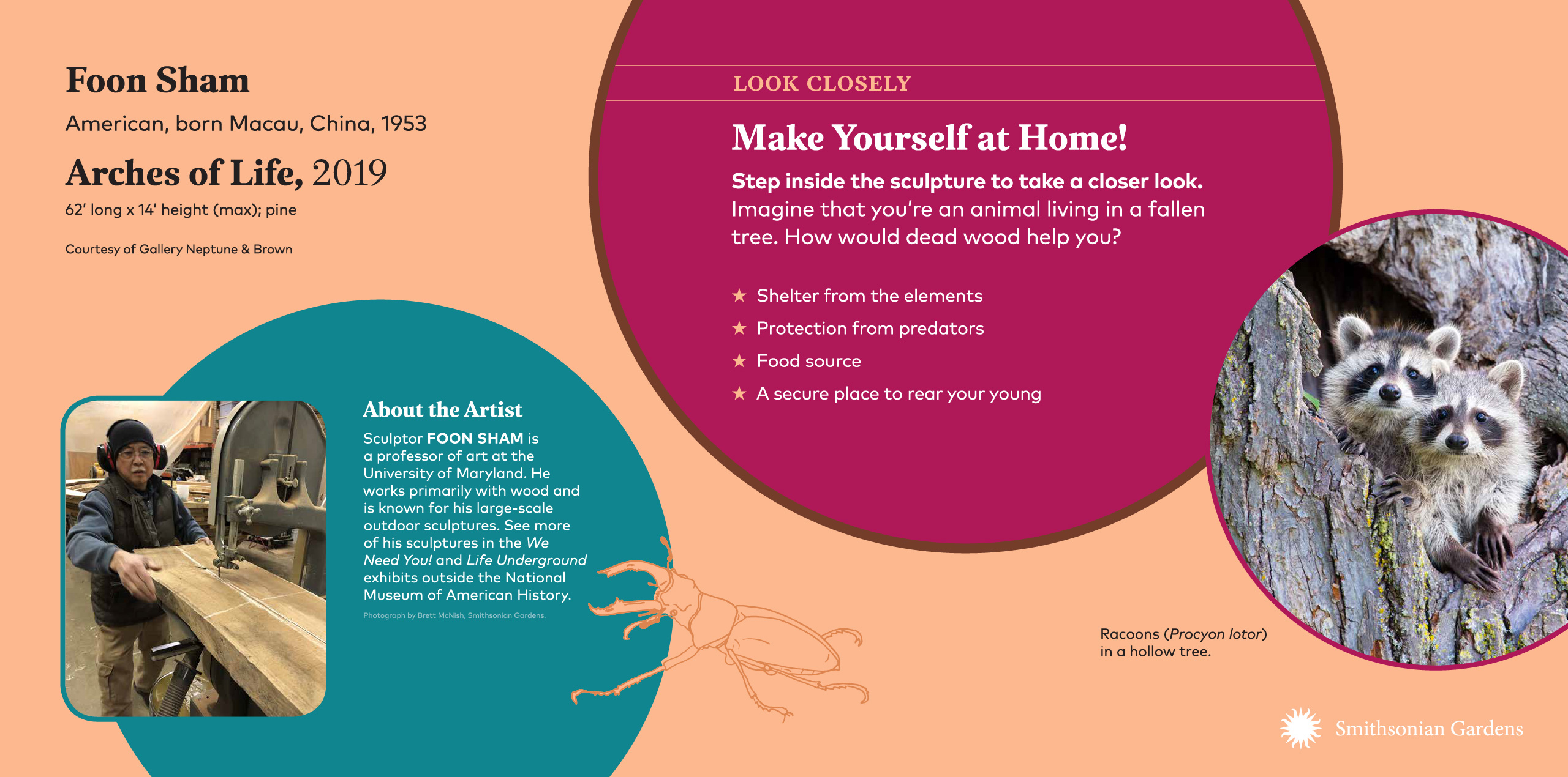 Make Yourself at Home exhibit panel